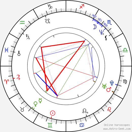 Johan Rheborg birth chart, Johan Rheborg astro natal horoscope, astrology