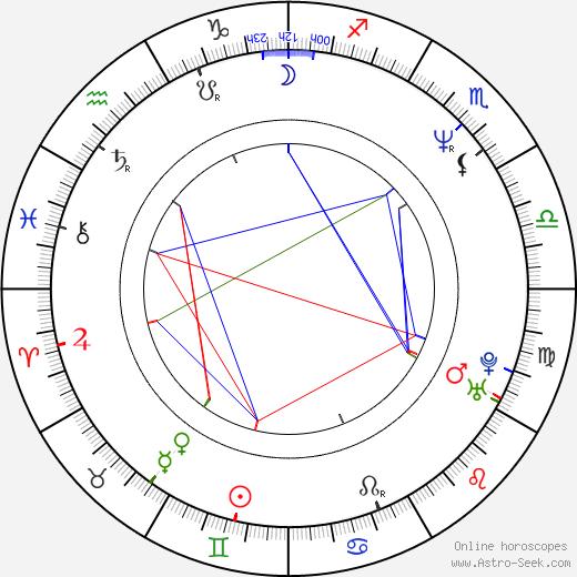 Kaiti Garbi birth chart, Kaiti Garbi astro natal horoscope, astrology