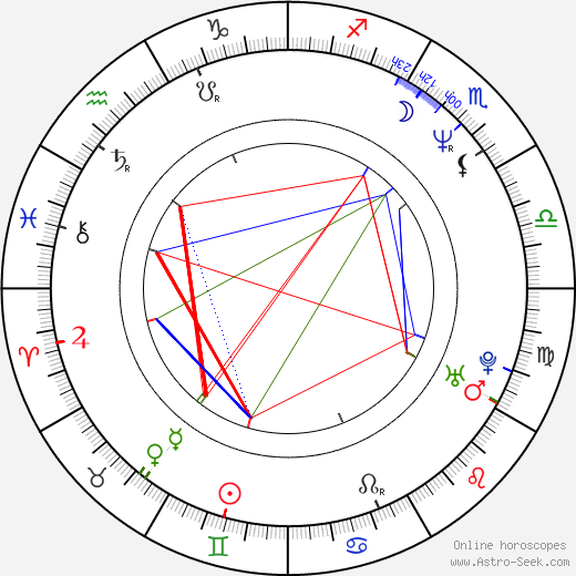 Karen Sillas день рождения гороскоп, Karen Sillas Натальная карта онлайн