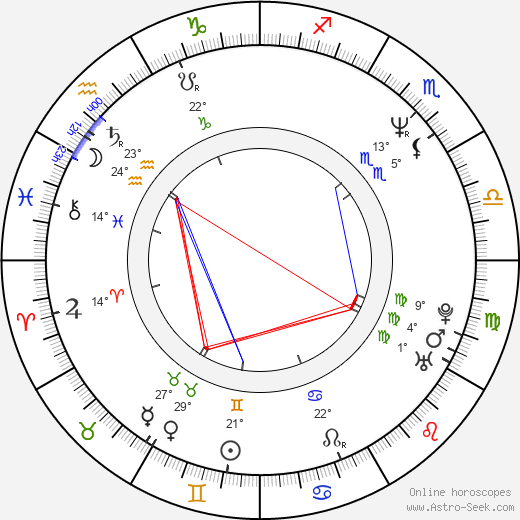 Patrice Martinez birth chart, biography, wikipedia 2020, 2021