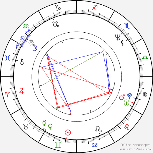 Patrice Martinez birth chart, Patrice Martinez astro natal horoscope, astrology