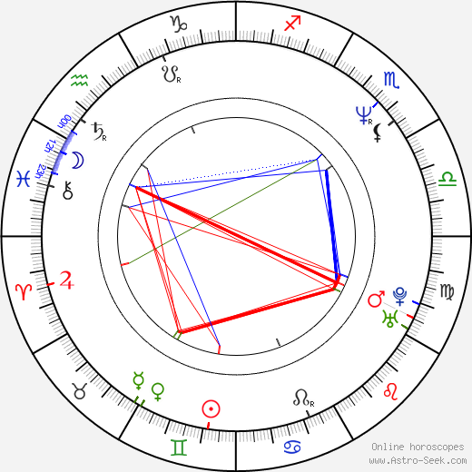 Ramil Salachutdinov tema natale, oroscopo, Ramil Salachutdinov oroscopi gratuiti, astrologia