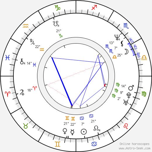 Rupert Graves birth chart, biography, wikipedia 2018, 2019