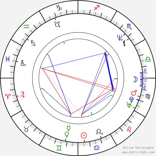 Wisit Sasanatieng tema natale, oroscopo, Wisit Sasanatieng oroscopi gratuiti, astrologia