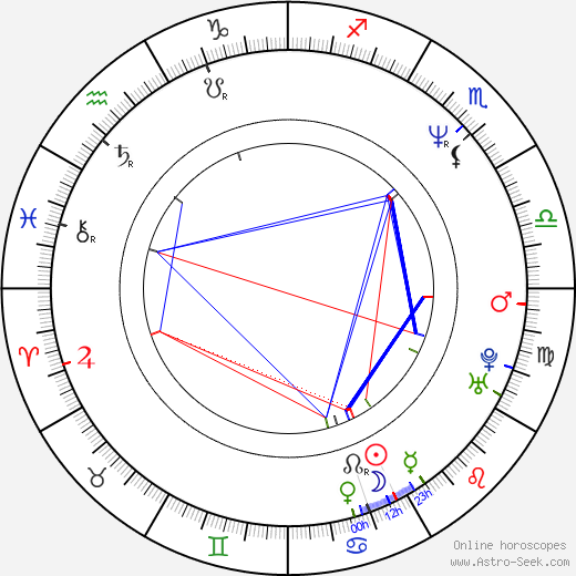 Adoni Maropis astro natal birth chart, Adoni Maropis horoscope, astrology
