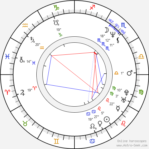 Alexandra Paul birth chart, biography, wikipedia 2019, 2020