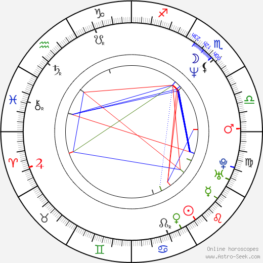 Alexandra Paul astro natal birth chart, Alexandra Paul horoscope, astrology