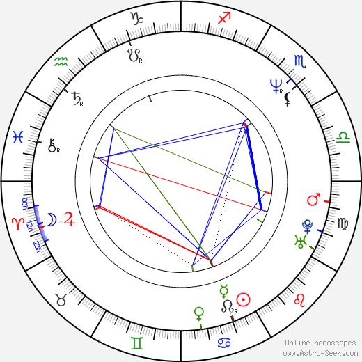 Bobby Rock tema natale, oroscopo, Bobby Rock oroscopi gratuiti, astrologia