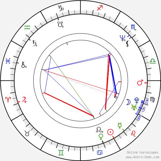 Denise Novell birth chart, Denise Novell astro natal horoscope, astrology