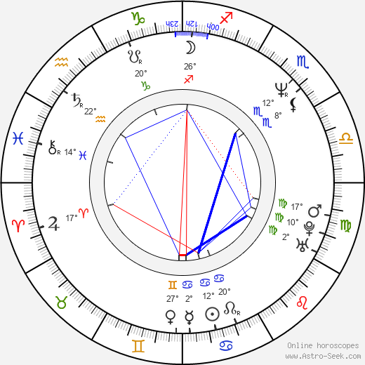 Dorien Wilson birth chart, biography, wikipedia 2018, 2019