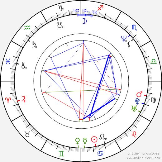 Dorien Wilson astro natal birth chart, Dorien Wilson horoscope, astrology