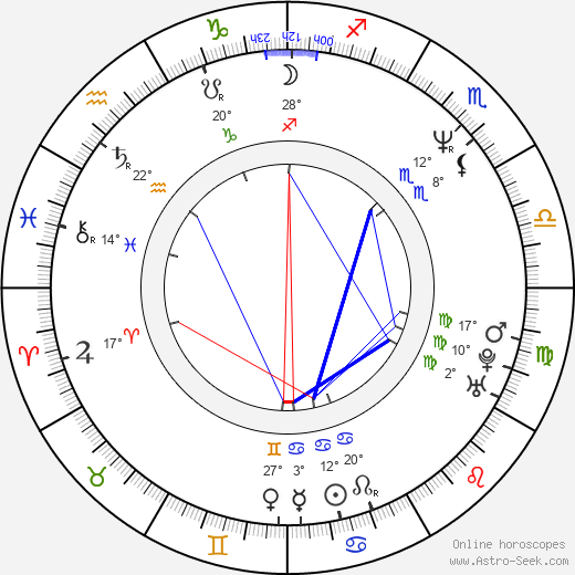 Edie Falco birth chart, biography, wikipedia 2018, 2019