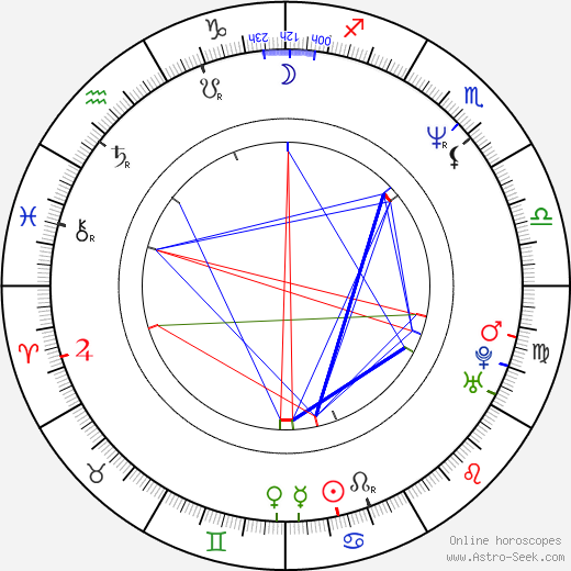 Edie Falco astro natal birth chart, Edie Falco horoscope, astrology