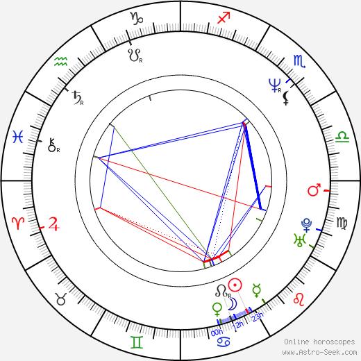 Federico Moccia tema natale, oroscopo, Federico Moccia oroscopi gratuiti, astrologia