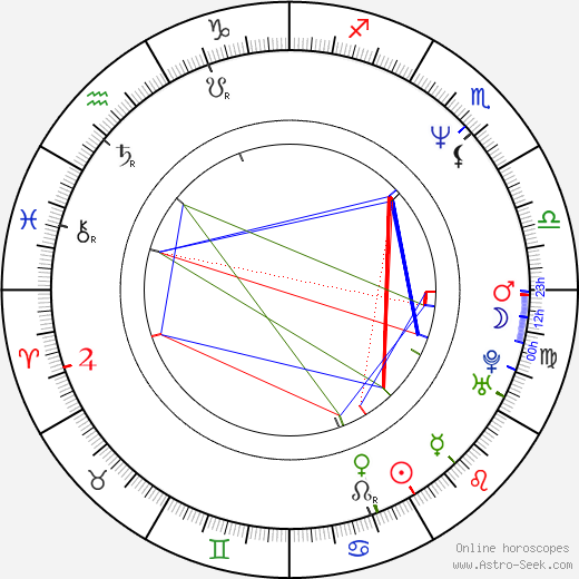 Hidenari Ugaki birth chart, Hidenari Ugaki astro natal horoscope, astrology