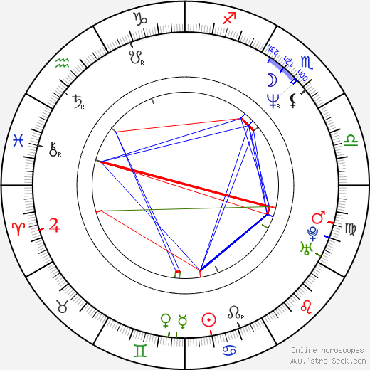 Jeffrey Rogers astro natal birth chart, Jeffrey Rogers horoscope, astrology