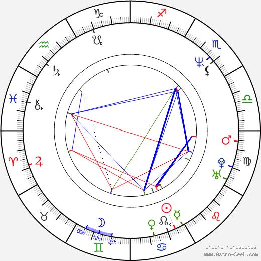 Джон Вентимилья John Ventimiglia день рождения гороскоп, John Ventimiglia Натальная карта онлайн