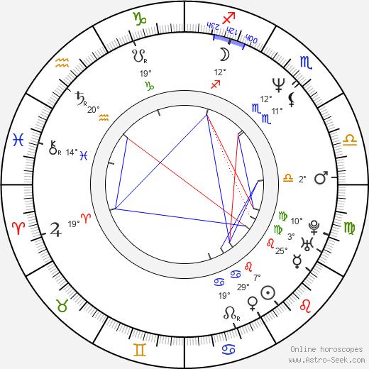 Larry Romano birth chart, biography, wikipedia 2019, 2020