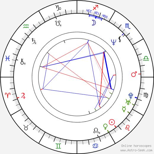 Larry Romano birth chart, Larry Romano astro natal horoscope, astrology