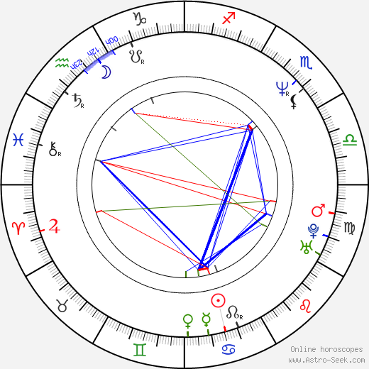 Mark Christopher astro natal birth chart, Mark Christopher horoscope, astrology