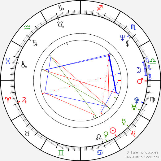 Michael James Kacey birth chart, Michael James Kacey astro natal horoscope, astrology