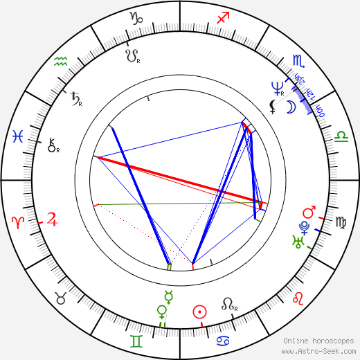 Nick Giannopoulos astro natal birth chart, Nick Giannopoulos horoscope, astrology