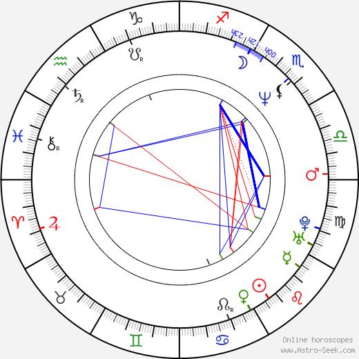 Ori Sivan день рождения гороскоп, Ori Sivan Натальная карта онлайн