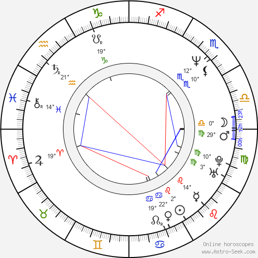Patrick Coleman Duncan birth chart, biography, wikipedia 2019, 2020