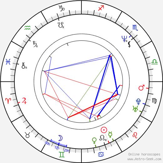 Paul Hipp astro natal birth chart, Paul Hipp horoscope, astrology