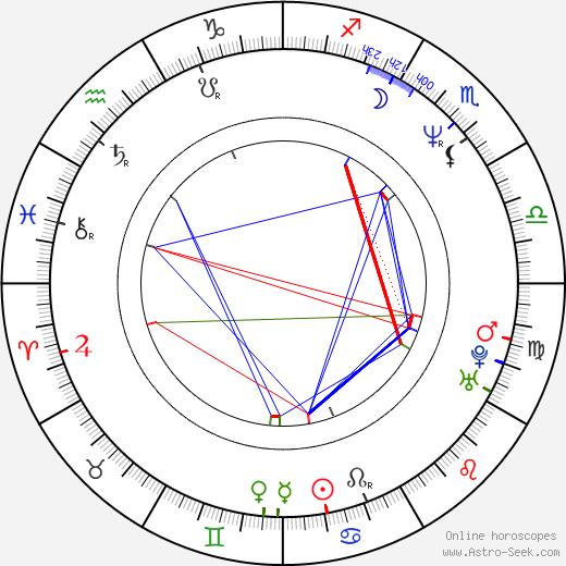 Paul Meston tema natale, oroscopo, Paul Meston oroscopi gratuiti, astrologia