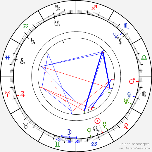 Pavel Bém horoscope, astrology, astro natal chart