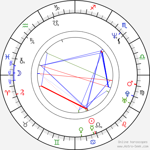 Sabina Schneebeli astro natal birth chart, Sabina Schneebeli horoscope, astrology