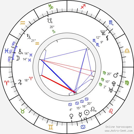 Sherrie Lea birth chart, biography, wikipedia 2020, 2021