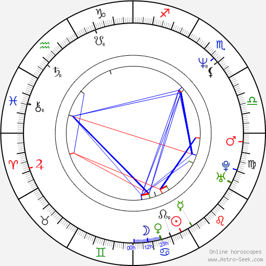 Šimon Caban astro natal birth chart, Šimon Caban horoscope, astrology