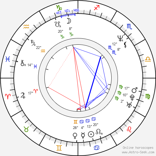 Stuart Garrard birth chart, biography, wikipedia 2019, 2020
