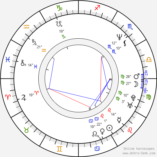 Timothy Peach birth chart, biography, wikipedia 2020, 2021