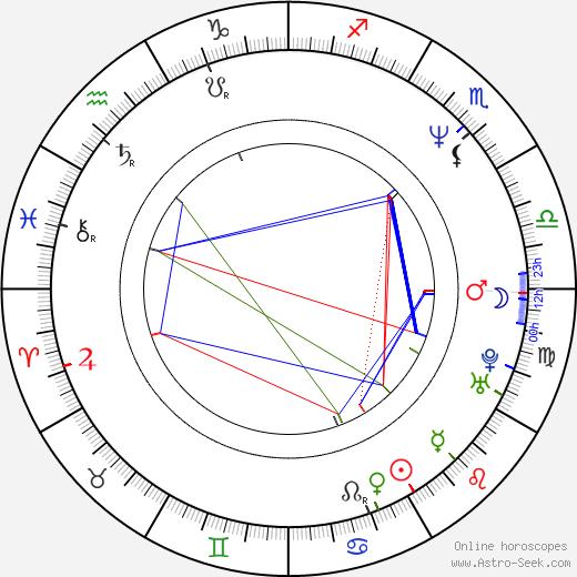 Timothy Peach birth chart, Timothy Peach astro natal horoscope, astrology