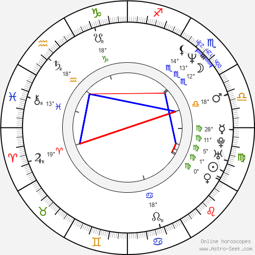 Brianne Siddall birth chart, biography, wikipedia 2018, 2019