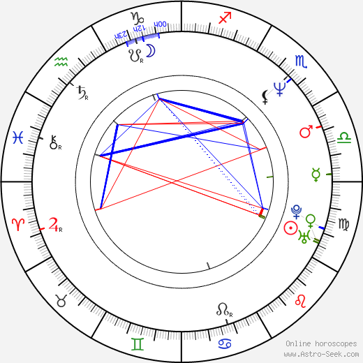Dave Brockie astro natal birth chart, Dave Brockie horoscope, astrology