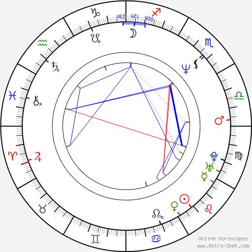 Demián Bichir astro natal birth chart, Demián Bichir horoscope, astrology