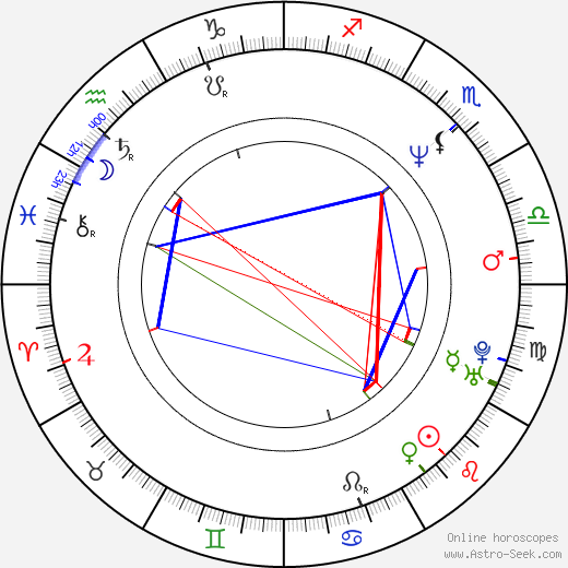 Geert Wilders birth chart, Geert Wilders astro natal horoscope, astrology