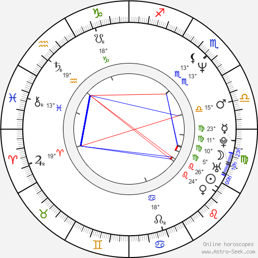 Gerry Fiorini birth chart, biography, wikipedia 2019, 2020