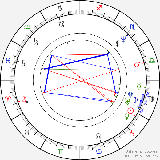 Gerry Fiorini birth chart, Gerry Fiorini astro natal horoscope, astrology
