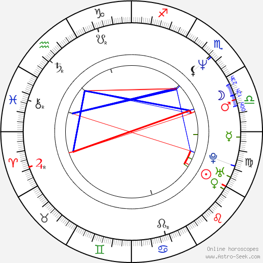 Glória Pires birth chart, Glória Pires astro natal horoscope, astrology