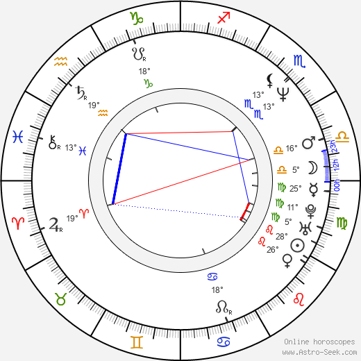 Igor Chaun birth chart, biography, wikipedia 2019, 2020