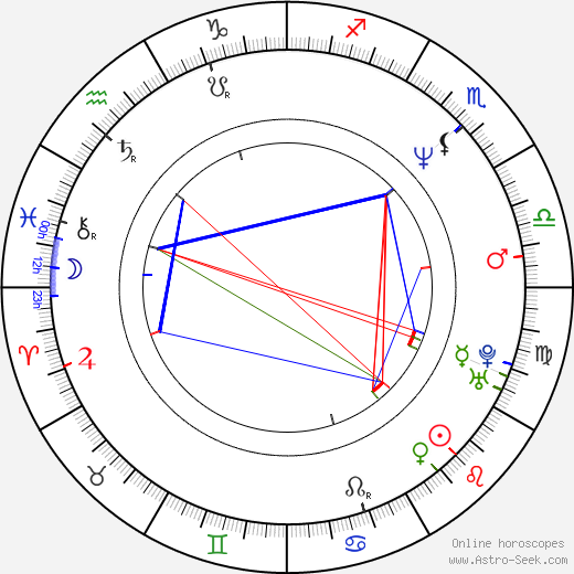 Jin-ho Hur astro natal birth chart, Jin-ho Hur horoscope, astrology