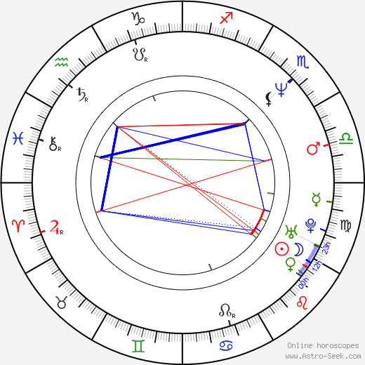 Joey Tempest astro natal birth chart, Joey Tempest horoscope, astrology