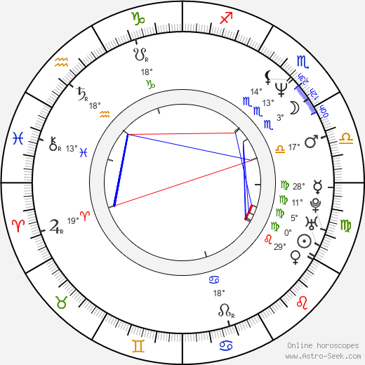 John Bush birth chart, biography, wikipedia 2020, 2021
