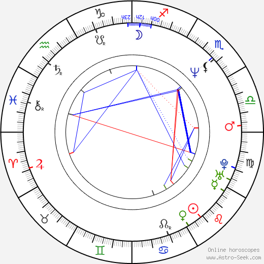 John Carroll Lynch birth chart, John Carroll Lynch astro natal horoscope, astrology