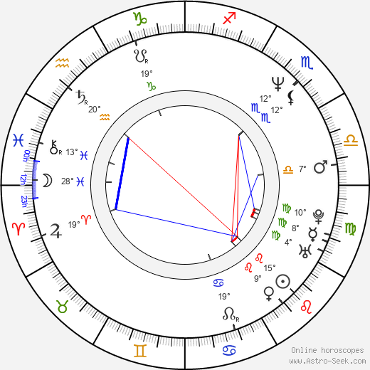 Jon Turteltaub birth chart, biography, wikipedia 2019, 2020